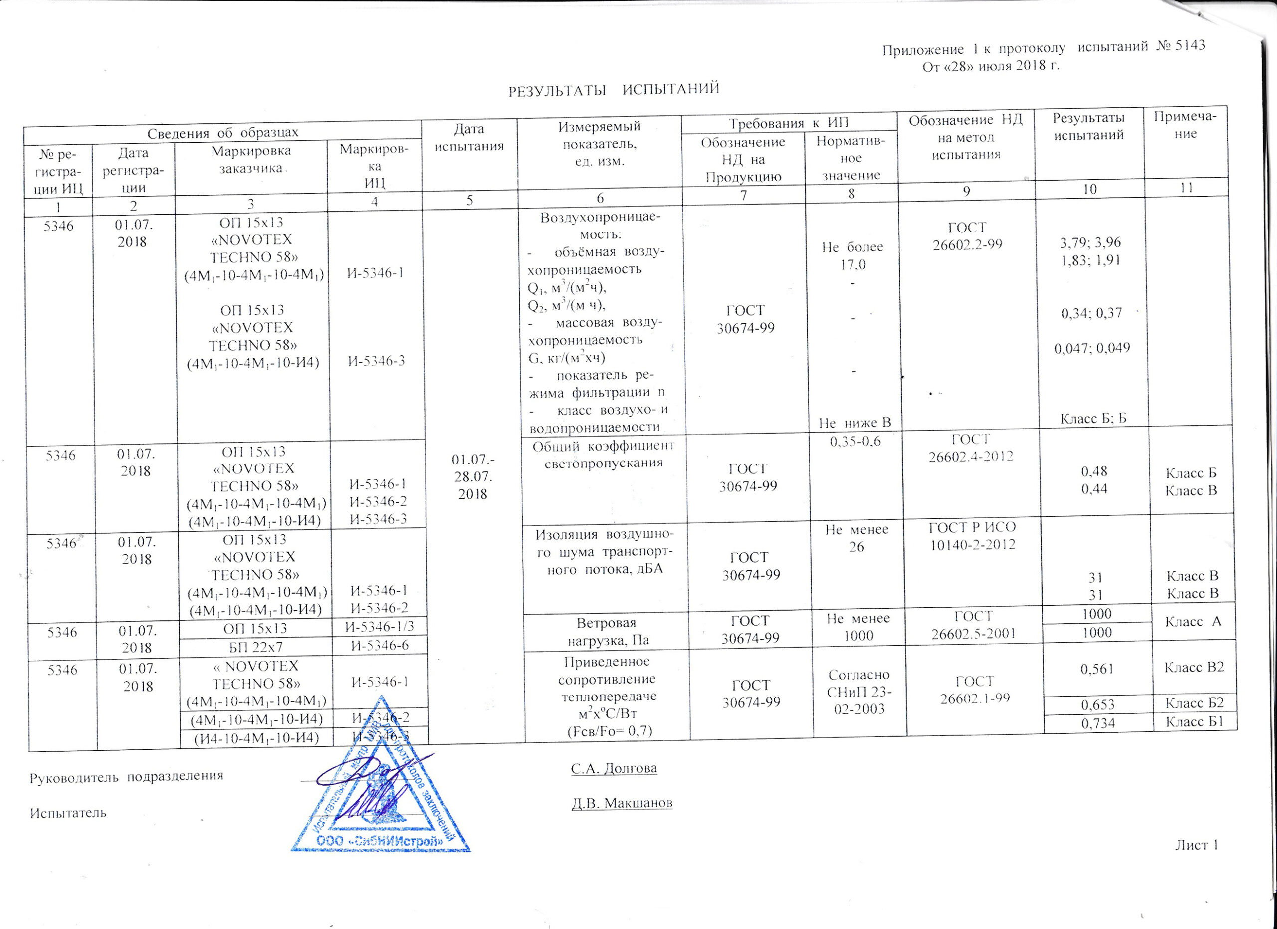 Протокол Техно 58 2стр
