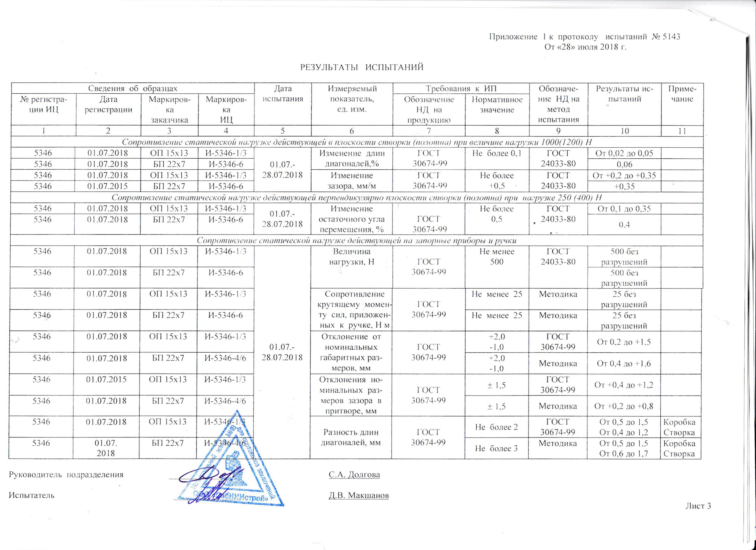 Протокол Техно 58 4стр